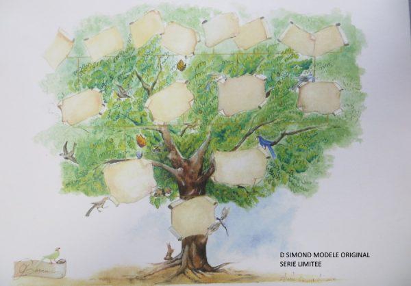 Reproduction arbre généalogique